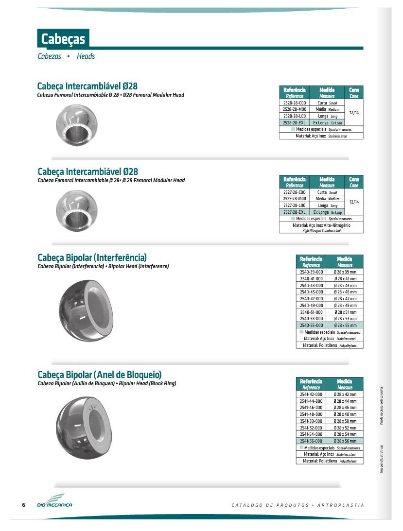 protesis de cadera cabeza
